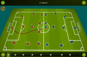Football – View mode